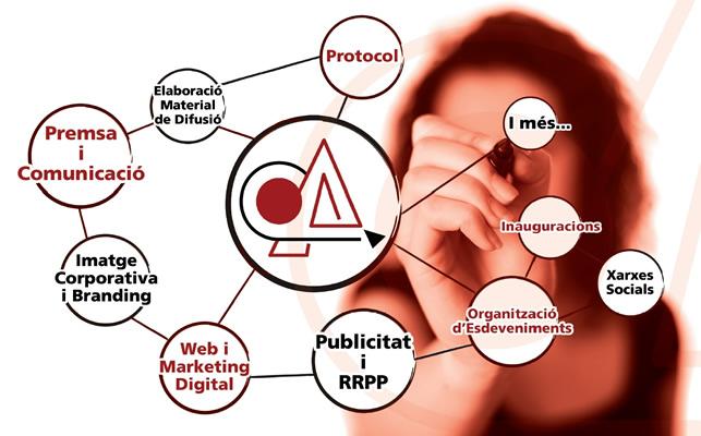Foto genèrica per serveis - tipus slide